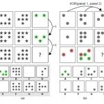 WReN:抽象推論を用いた抽象的課題へのアプローチ