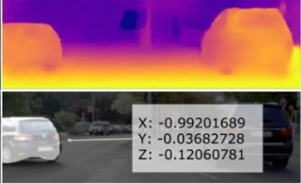 Depth Prediction Without the Sensors:単眼カメラで深度推定とエゴモーションサーチ
