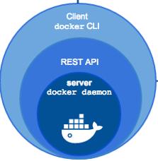 Docker01_02