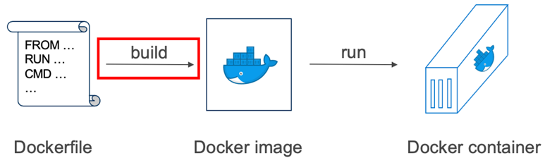 Docker02_05