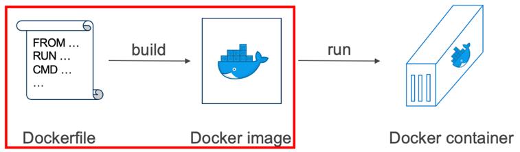 Docker02_08