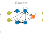 小動物から発想を得た省ニューラルモデル「Neural Circuit Policies Enabling Auditable Autonomy」を紹介!