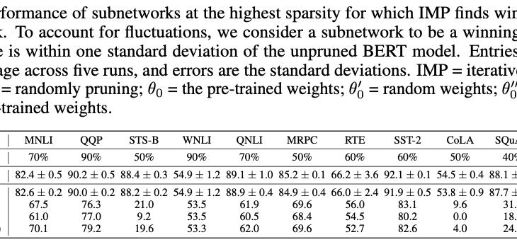 MITなどによる「宝くじ仮説」をBERTで実験した論文を紹介!