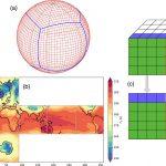 ワシントン大学などによるCNNを利用した新しい効率的な天気予測モデルを紹介!