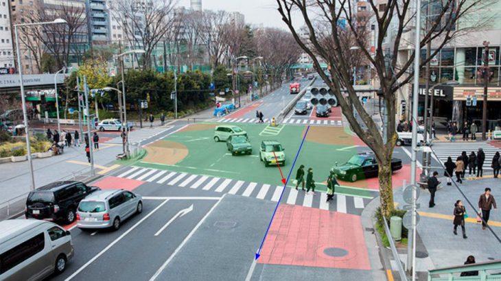 交通量調査 自動車交通量