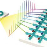 独ミュンスター大学による光プロセッサーを用いた高性能なAIを紹介!