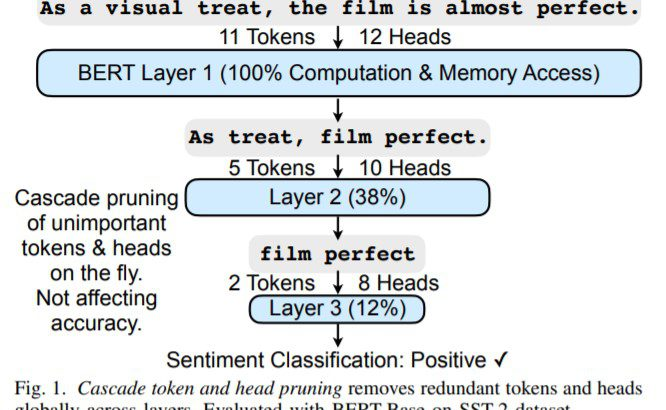 MITがAttentionをより効率的にするソフトウェアとハードウェア『SpAtten』を発表!