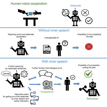 イタリアの研究チームによるロボット(人工知能)の思考経路を開示する効果に関する研究!