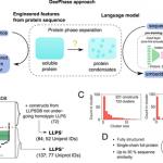 ケンブリッジ大学が神経変性病の遺伝情報を自然言語モデルで解析できることを発表!