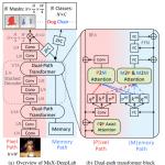Googleが発表したパノプティックセグメンテーションではじめてのエンドトゥーエンドモデルとなるMax-DeepLabについて説明します!