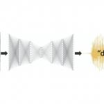米コロンビア大学が自然言語音声データでのラベル付けが数値データよりも好ましいことを発表!