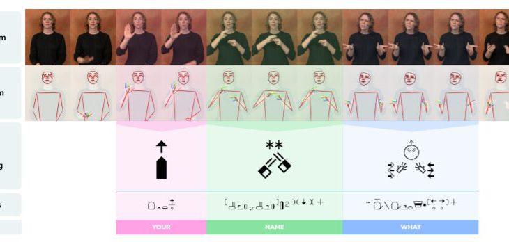 自然言語処理に手話を含めることを求めた論文を紹介!